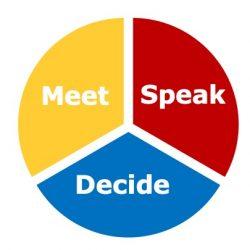 Meet speak decide wht bkg